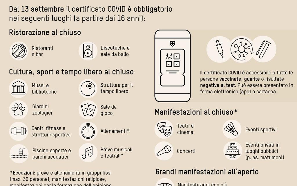 Obbligo del certificato Covid inasprito