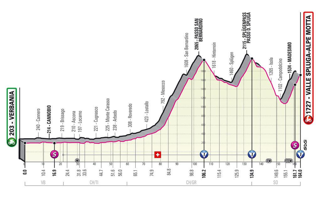 Il Giro d'Italia passa in Mesolcina