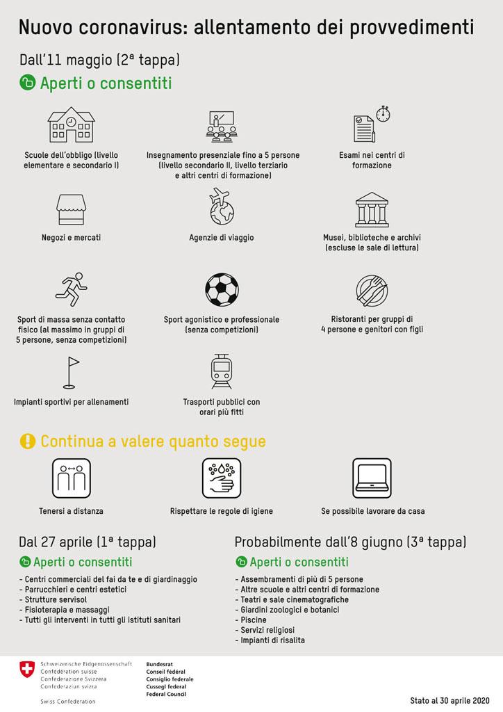 Agenzie Lavoro Canton Grigioni berna estende l'indennità per lavoro ridotto - il grigione
